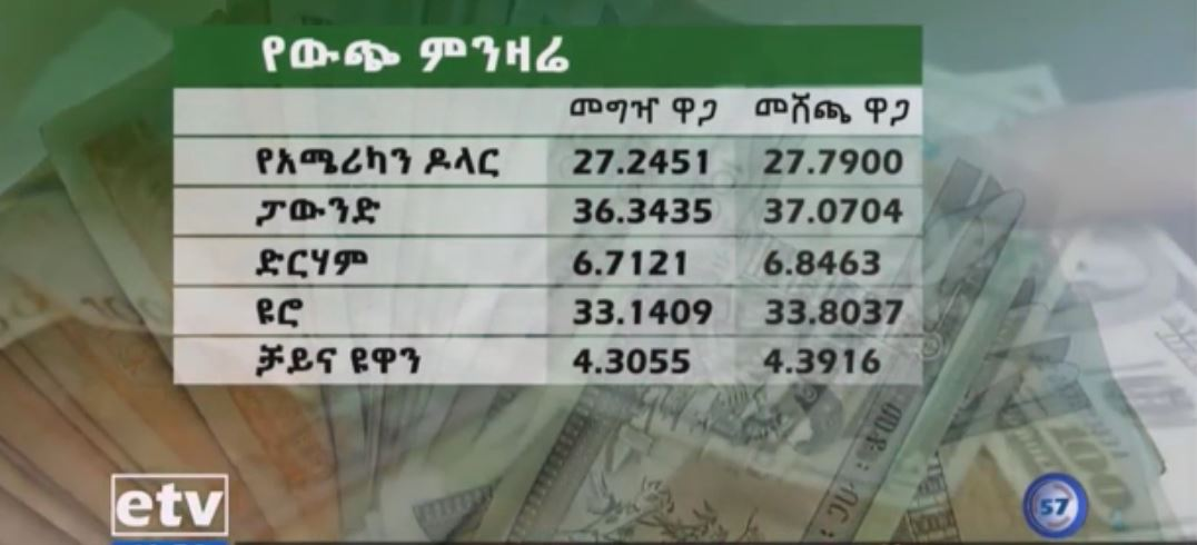 Today S Ethiopian Birr Exchange Rate
