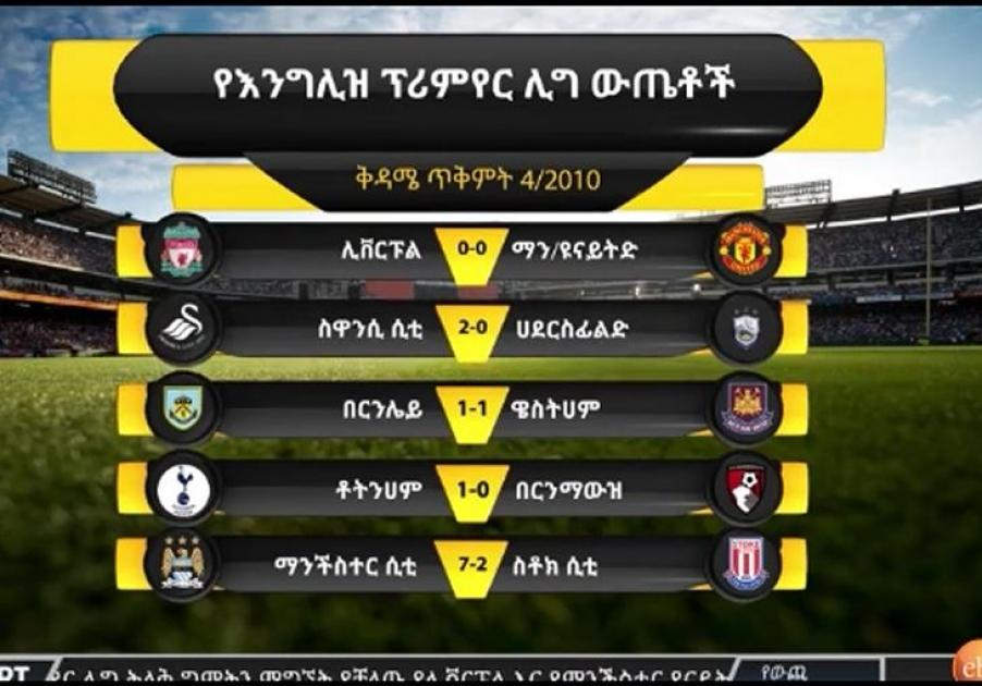 EBS Sport News About 8th week of Premier league and la liga results
