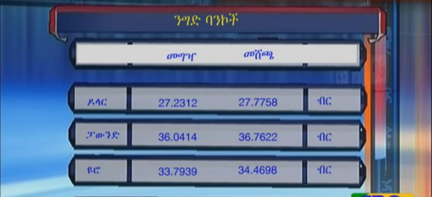 Ethiopian Birr Exchange Rate - 8 March 2018