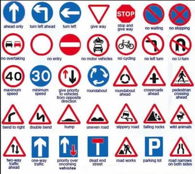 Road Symbol Signs and Traffic Symbols