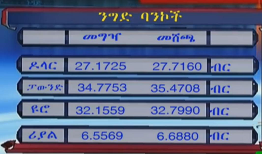 Today's Ethiopian Birr Exchange Rate - Dcember 1, 2017