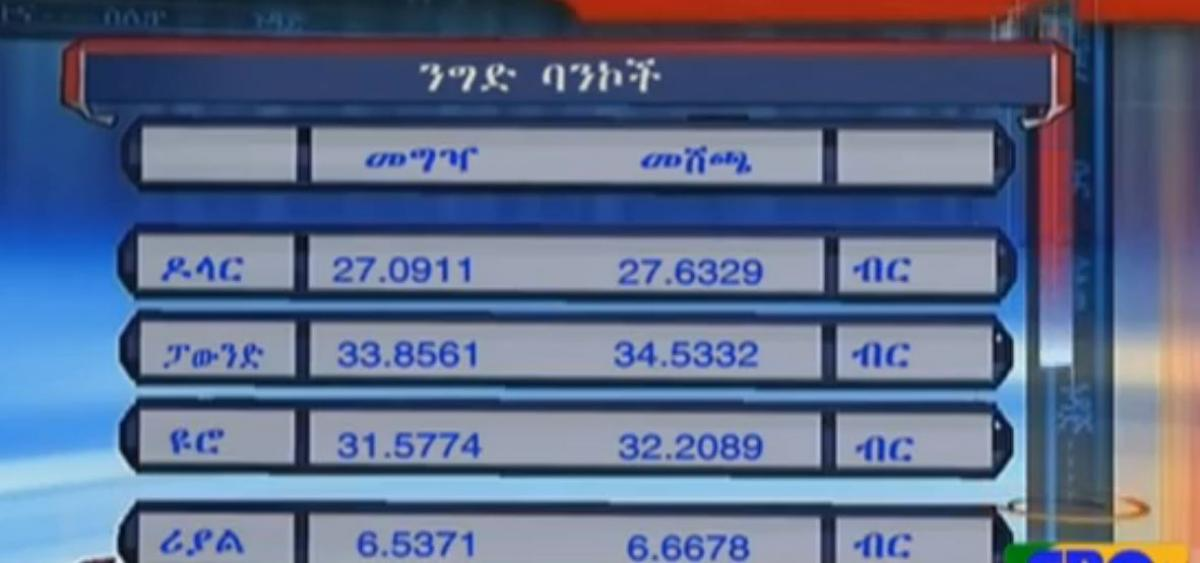Ethiopian Birr Exchange rate - 14 November 2017